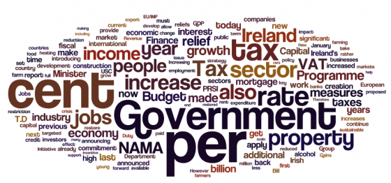 The text of the Budget Statement by Minister Noonan December 2011